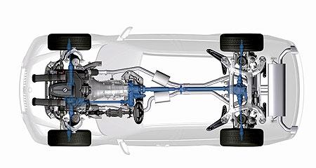 X5 transmission
