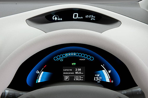 The dashboard for the Nissan Leaf