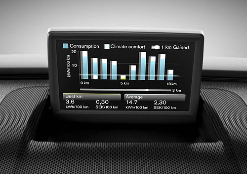 A dash display from the Volvo C30 electric car