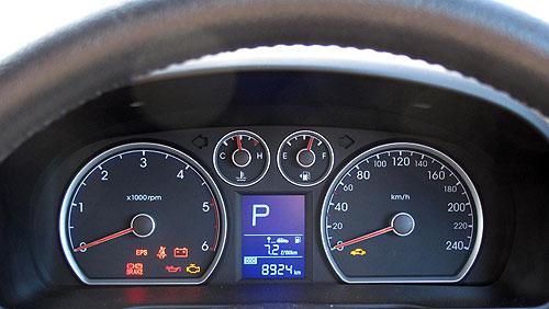 i30CW-dashboard