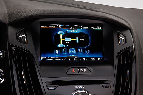 ford-focus-electric-instruments-2